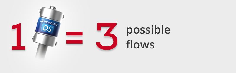 Memolub® DS - Multi-flow - 3 possible flows